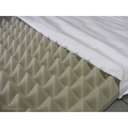 Q1 DECUBITUS felfekvés elleni matrac (75 kg-ig) vászon huzatban